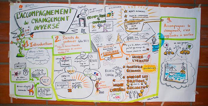 journee_conduite_changement_altera_evolution_ecole_ionis-stm_professionnels_entreprise_edition_2016_conferences_ateliers_retour_06