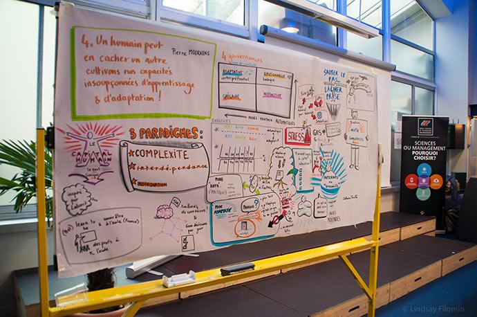 journee_conduite_changement_altera_evolution_ecole_ionis-stm_professionnels_entreprise_edition_2016_conferences_ateliers_retour_07